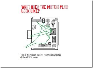 motion laundry plan
