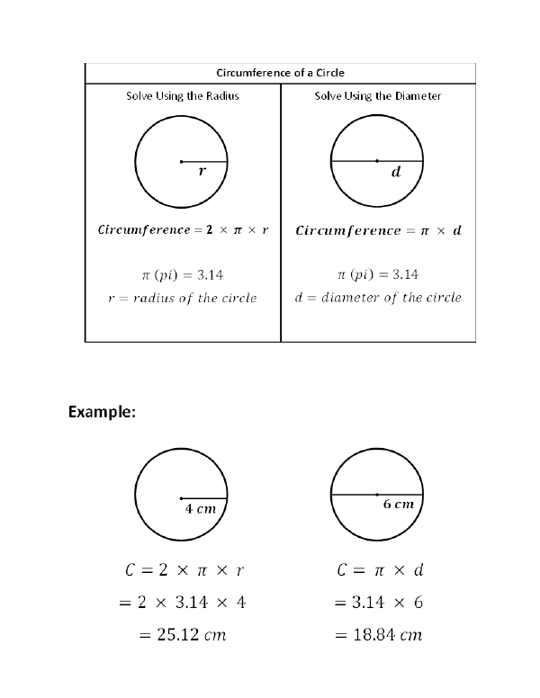 How to calculate the circumference of a circle from the radius or diametre