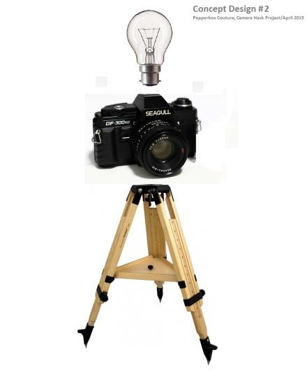 Camera hack 2